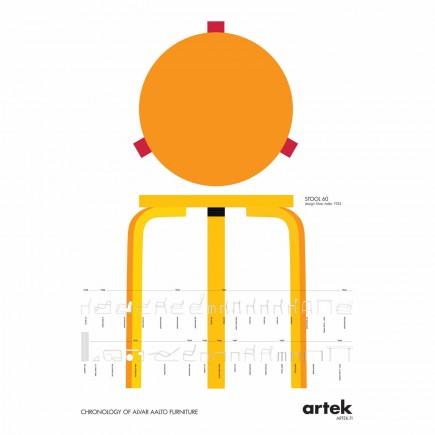 Artek Aalto Chronologie Poster 125_28605809
